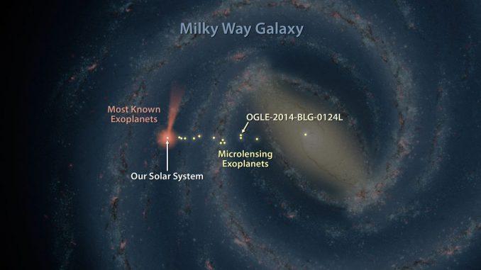 Diese künstlerische Darstellung der Milchstraßen-Galaxie zeigt die Position von einem der entferntesten bekannten Exoplaneten. Er ist ungefähr 13.000 Lichtjahre entfernt. (NASA / JPL-Caltech)