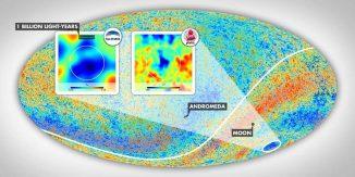 Planck-Karte des kosmischen Mikrowellenhintergrunds (CMB). Der Cold Spot (Ellipse unten rechts) liegt im Sternbild Eridanus in der südlichen galaktischen Hemisphäre. Die kleinen Bilder zeigen den Bereich basierend auf PS1/WISE-Daten und wie er in den Temperaturdaten des CMB erscheint. Die weißen Kreise markieren den Winkeldurchmesser des Supervoids. (Graphics by Gergo Kranicz / Image credit: ESA Planck Collaboration)