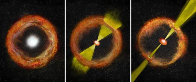 """Bei einer normalen Kernkollaps-Supernova ohne """"Zentralantrieb"""" breitet sich die ausgestoßene Materie nahezu kugelförmig aus (links). Ein starker Zentralantrieb (rechtes Bild) erzeugt Materiejets mit annähernd Lichtgeschwindigkeit und produziert Gammastrahlenausbrüche (GRB). Das mittlere Bild zeigt eine Supernova wie SN 2012ap mit einem schwachen Zentralantrieb, schwachen Jets und ohne GRB. (Bill Saxton, NRAO / AUI / NSF)"""