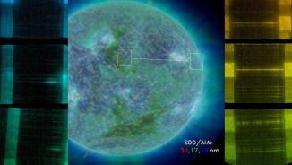 Die Raketensonde EUNIS beobachtete Licht aus dem weiß markierten Gebiet. Die gewonnenen Spektren lieferten Belege für die Erklärung, warum die Sonnenatmosphäre so viel heißer ist als ihre Oberfläche. Das Hintergrundbild der Sonne stammt vom Solar Dynamics Observatory (SDO). (NASA / EUNIS / SDO)