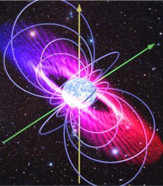 Diese Illustration zeigt die Magnetosphäre eines massereichen Sterns. (Image by Richard Townsend)