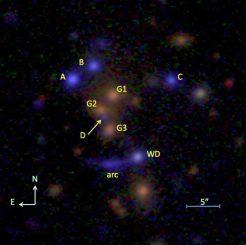 Optische Aufnahme des Quasars SDSSJ1029+2623. Ein Galaxienhaufen agiert als Gravitationslinse und erzeugt mehrere Abbilder dieses Objekts. Astronomen haben Zeitverzögerungen in den Abbildern registriert, die durch die verschiedenen kosmologischen Bahnen des Lichts im Weltraum entstehen. (Dahle and the Nordic Optical Telescope)