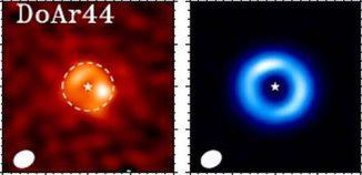Falschfarbenbilder des Gases (links) und des Staubs (rechts) um das junge stellare Objekt DoAr44. Die Ergebnisse zeigen, dass der Gasring viel kleiner ist als der Staubring (gepunktete Linie). (ALMA: van der Marel et al.)