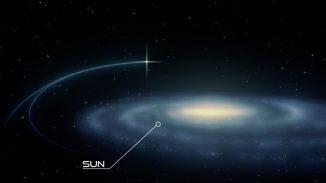 PB3877 ist ein Hyperschnellläufer- Doppelsternsystem, das sich mit hoher Geschwindigkeit durch die Randgebiete der Milchstraßen-Galaxie bewegt. Die Illustration zeigt es an seiner aktuellen Position im Verhältnis zur Position der Sonne. (Image: Thorsten Brand)