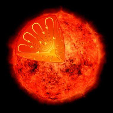Diese Illustration zeigt das Innere eines massearmen Sterns. Solche Sterne haben einen anderen Aufbau als unsere Sonne und sollten keine magnetischen Aktivitätszyklen aufweisen. (NASA / CXC / M.Weiss)