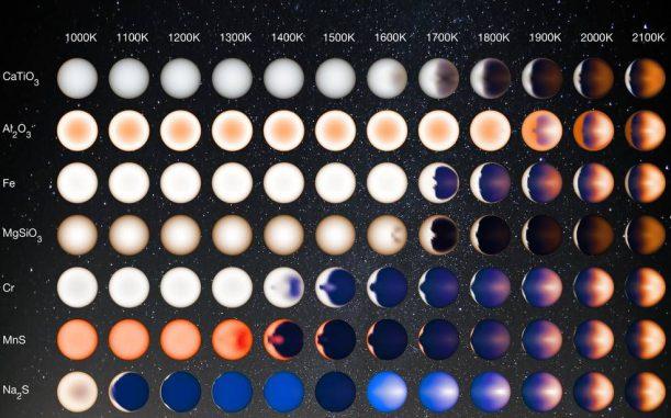 Diese Illustration zeigt auf Basis von Computermodellen, wie die unterschiedlichen Temperaturen und Wolkenzusammensetzungen für eine Person in einem Raumschiff über der Tagseite des Planeten aussehen würden. (NASA / JPL-Caltech / University of Arizona / V. Parmentier)