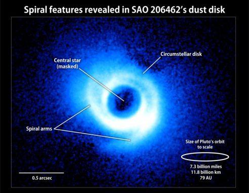 In der Staubscheibe um den Stern SAO 206462 haben sich zwei Spiralarme herausgebildet (NAOJ / Subaru)