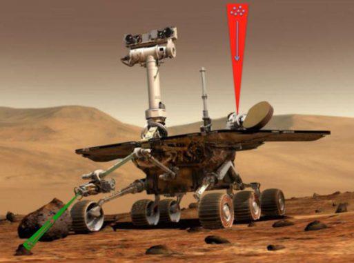 Illustration des Konzepts eines Traktor-Strahls an Bord eines Rovers (Concept image courtesy Dr. Paul Stysley)