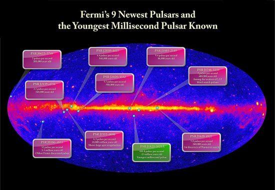 Die neun neuen von Fermi entdeckten Pulsare und der neue Millisekunden-Pulsar (NASA / DOE / Fermi LAT Collaboration)