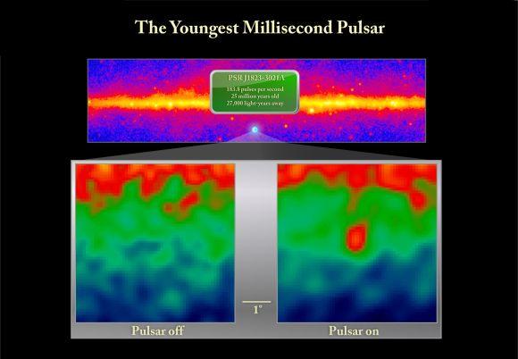 Dieses Bild zeigt den An- und Aus-Zustand der Gammastrahlen des Pulsars J1823-3021A (NASA / DOE / Fermi LAT Collaboration)