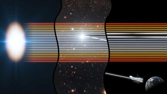 Diese Darstellung zeigt, wie Hubble die Akkretionsscheibe um ein supermassives Schwarzes Loch beobachten kann, die sonst zu klein wäre. Die Gravitation eins Sterns in einer Galaxie im Vordergrund lenkt das Licht aus einem Teil der Akkretionsscheibe ab. (NASA / ESA)