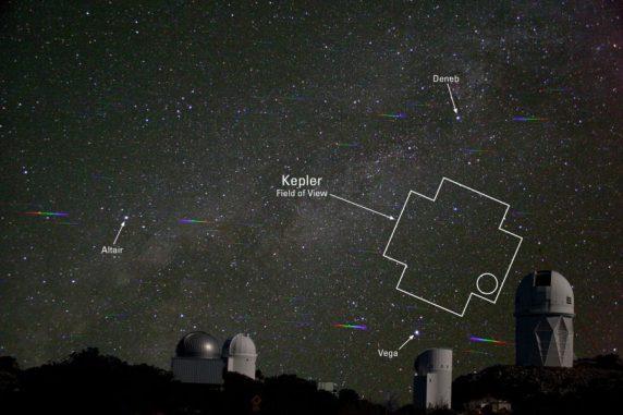 Das Kepler-Sternenfeld über dem Kitt Peak Observatory (P. Marenfeld)