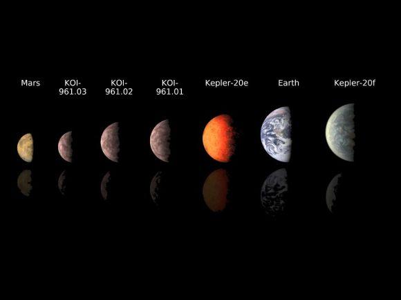 Größenvergleich der bislang kleinsten Exoplaneten mit dem Mars und der Erde (es handelt sich dabei um Illustrationen) (NASA / JPL-Caltech)