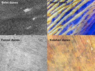 Dünen auf Titan, verglichen mit ähnlichen Formationen auf der Erde (NASA / JPL-Caltech, and NASA / GSFC / METI / ERSDAC / JAROS and U.S. / Japan ASTER Science Team)