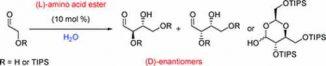 Eine der untersuchten chemischen Reaktionen (Paul Clarke / University of York)