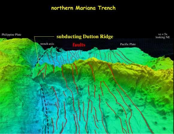 Perspektivische Ansicht des Dutton Ridge und dessen Subduktion unter die Philippinische Platte. Fünffache vertikale Überhöhung (University of New Hampshire Center for Coastal and Ocean Mapping / Joint Hydrographic Center)