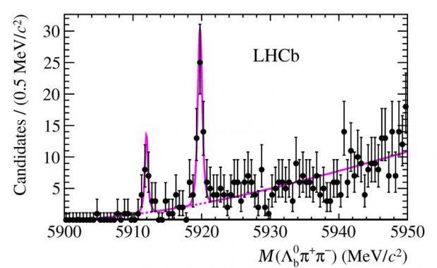 Relevante Spitzen in der Datenauswertung (CERN / LHCb Collaboration)