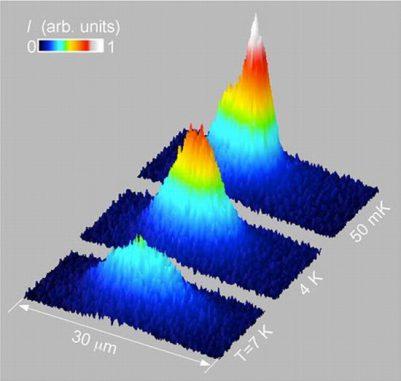 Wenn Exzitonen bis auf den Bruchteil eines Grades über dem absoluten Nullpunkt gekühlt werden, kondensieren sie auf dem Boden einer elektrostatischen Falle und bilden kohärente Materiewellen. (UC San Diego)