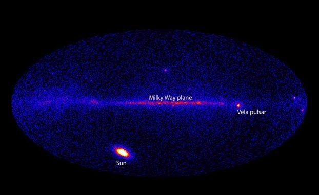 LAT-Aufnahme des gesamten Himmels im Gammastrahlenbereich oberhalb von 100 MeV am 7. März 2012. Der Vela-Pulsar ist im Normalfall die hellste Gammastrahlenquelle am Himmel, aber hier wurde er von der Sonne (unten links) in den Schatten gestellt. (NASA / DOE / Fermi LAT Collaboration)