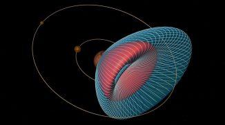 Diese Illustration zeigt die Umlaufbahnen der beiden Marsmonde Phobos und Deimos, sowie die Reichweite und Kurse der potenziellen Teilchen, die durch einen Asteroideneinschlag in den Weltraum geschleudert werden könnten. (Purdue University / image courtesy of Loic Chappaz)