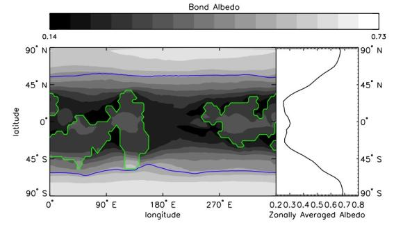 Simulation der planetaren Albedo. Die grünen Linien kennzeichnen den Küstenverlauf der äquatorialen Kontinente, die blauen Linien markieren die durchschnittliche Ausdehnung des Meereises. Rechts ist das durchschnittliche Albedoprofil in Abhängigkeit von der geographischen Breite zu sehen. (Nicolas Cowan / Northwestern University)
