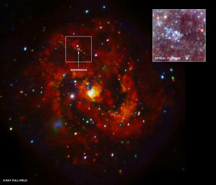 Die Galaxie M83 und der Supernova-Überrest SN 1957D (linkes Quadrat). Die neu entdeckten Röntgenemissionen deuten auf einen Pulsar hin. (X-ray: NASA / CXC / STScI / K.Long et al., Optical: NASA / STScI)