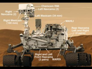 Der Mars-Rover Curiosity. (NASA / JPL-Caltech)