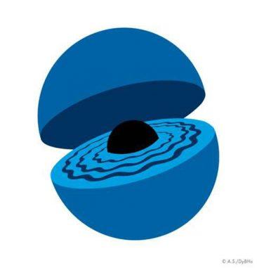 """Schematische Darstellung des """"Schwarze-Loch-Bomben-Effekts"""". Eine in das Schwarze Loch gerichtete Welle kann durch Reflexion verstärkt werden, Rotationsenergie abziehen und das Schwarze Loch abbremsen. Die Masse des Teilchens agiert wie eine """"Wand"""" für ausgehende Wellen (dargestellt durch die Kugel), dadurch wiederholt sich der Reflexions- und Verstärkungsprozess und erzeugt eine Instabilität. (Illustration by Ana Sousa)"""