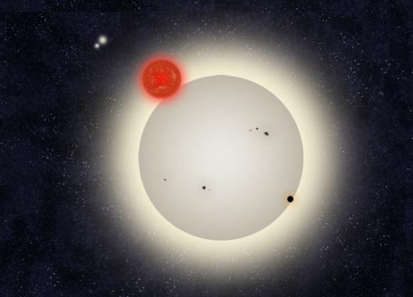 Illustration des Systems. Der neu entdeckte Planet PH1 zieht hier gerade vor dem größeren seiner beiden Zentralsterne vorbei. Im Hintergrund ist das zweite umkreisende Doppelsternsystem zu sehen. (Haven Giguere / Yale)