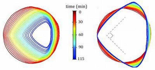 Diese Illustration zeigt, wie ein Zylinder mit der Zeit in eine dreieckige Form erodiert wurde. (New York University)