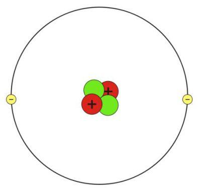 Schematische Darstellung eines Helium-Atoms mit jeweils zwei Protonen und Neutronen im Kern und den beiden umlaufenden Elektronen. (Johannes Kepler Universität Linz)