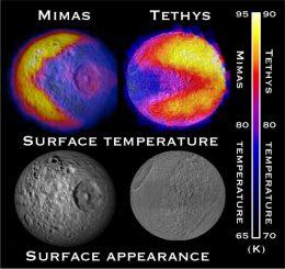 """Ein Vergleich der """"Pac-Man""""-Strukturen auf Mimas (links) und Tethys (rechts). (NASA / JPL-Caltech / GSFC / SWRI)"""