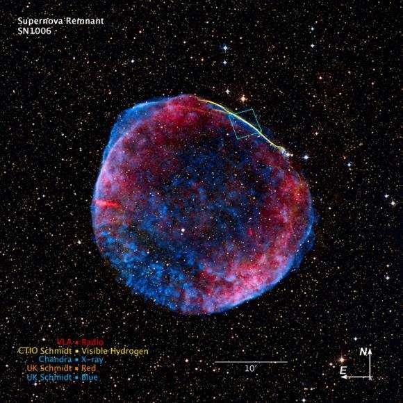 Der Supernova-Überrest SN 1006. Das Quadrat kennzeichnet den Bereich, der im Astro-Bild der Woche zu sehen ist. (NASA, ESA, and Z. Levay (STScI) Science Credit: Radio: NRAO / AUI / NSF GBT+VLA 1.4 GHz mosaic (Dyer, Maddalena and Cornwell, NRAO); X-ray: NASA / CXC / Rutgers / G. Cassam-Chenai and J. Hughes et al.; Optical: F.Winkler / Middlebury College and NOAO / AURA / NSF; and DSS)