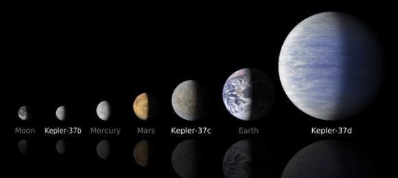 Größenvergleich zwischen den Exoplaneten des Systems Kepler-37 und den Planeten Merkur, Mars und Erde, sowie dem Erdmond. (NASA / Ames / JPL-Caltech)