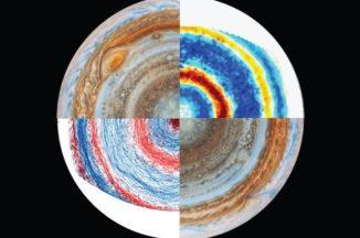 Blick auf Jupiters Südpol (oben links und unten rechts) und Bilder des Laborexperiments (oben rechts und unten links). (Credit: Jonathan Aurnou)