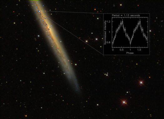 NGC 5907 ULX ist der bislang hellste Pulsar. Dieses Bild kombiniert Röntgendaten der Weltraumteleskope XMM-Newton und Chandra (blau/weiß) mit optischen Daten des Sloan Digital Sky Survey (Galaxie und Vordergrundsterne). Das kleine Bild zeigt die Pulse des rotierenden Neutronensterns. (Credits: ESA / XMM-Newton; NASA / Chandra and SDSS)