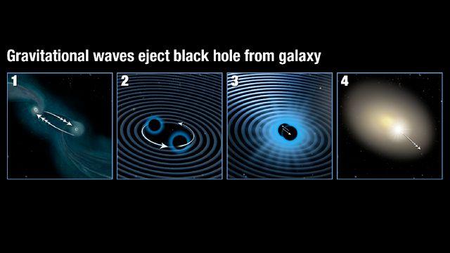 Diese Illustration zeigt, wie Gravitationswellen ein Schwarzes Loch aus dem Zentrum einer Galaxie herauskatapultieren können. (Credits: NASA, ESA, and A. Feild (STScI))