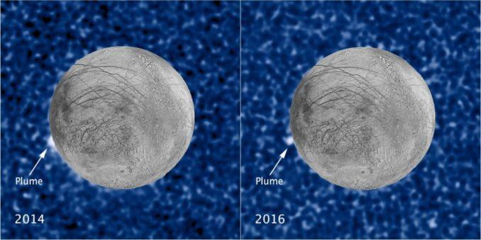 Diese Kompositbilder zeigen eine vermutete Materialfahne, die im Abstand von zwei Jahren am gleichen Ort von der Oberfläche des Jupitermonds Europa aufsteigt. Beide Fahnen, von Hubble in ultravioletten Wellenlängen fotografiert, erscheinen als Silhouette, während der Mond vor Jupiter vorbeizieht. (Credits: NASA / ESA / STScI / USGS)