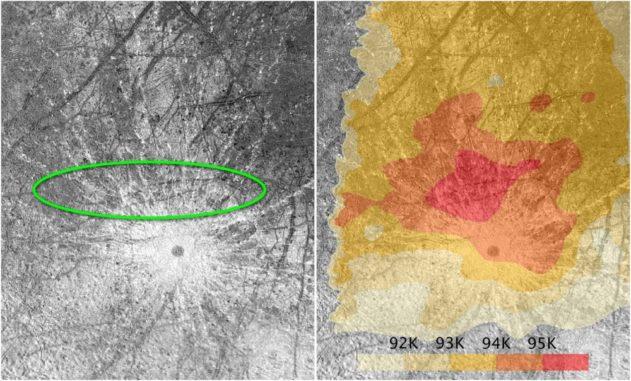 Das grüne Oval markiert den Ort der Materialfahnen, die von Hubble auf Europa registriert wurden. Das Gebiet stimmt auch mit einer warmen Region auf Europas Oberfläche überein. Die Thermalkarte basiert auf Beobachtungen der Raumsonde Galileo. (Credits: NASA / ESA / STScI / USGS)