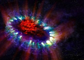 Künstlerische Darstellung der Supernova 1987A mit ihren kühlen, inneren Regionen (rot), wo von ALMA große Mengen Staub registriert wurden. Die äußere Hülle ist in blau dargestellt und kollidiert (grün) mit der zuvor von dem Stern abgestoßenen Materie. (Credit: A. Angelich; NRAO / AUI / NSF)