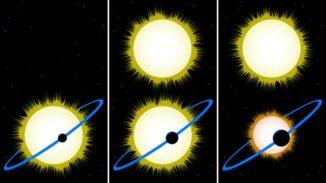 Diese Grafik erklärt, warum die berichteten Größen mancher Exoplaneten neu überprüft werden müssen, sofern es einen zweiten Stern in dem System gibt. (Credits: NASA / JPL-Caltech)