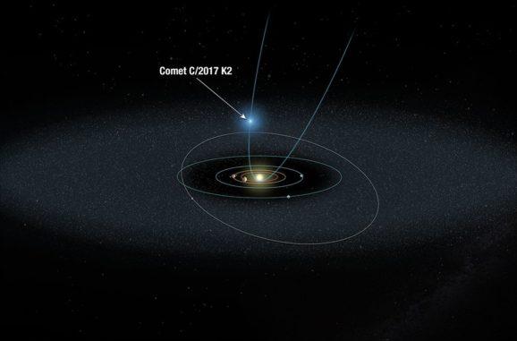 Schematische Darstellung der Bahn von K2 durch das Sonnensystem. (Credit: Illustration: NASA, ESA, and A. Feild (STScI))