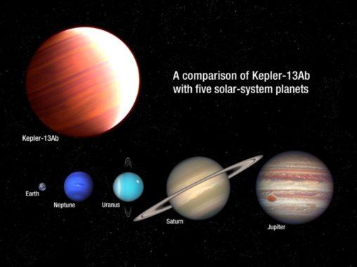 Größenvergleich zwischen dem Exoplaneten Kepler-13-Ab und einigen Planeten unseres Sonnensystems. (Credits: NASA, ESA, and A. Feild (STScI))