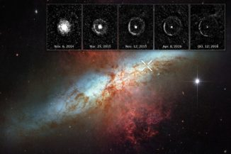 Die Galaxie M82 mit der Position der Supernova SN 2014J. Die kleineren Bilder zeigen das expandierende Lichtecho. (Credits: NASA, ESA, and Y. Yang (Texas A&M University and Weizmann Institute of Science, Israel); Acknowledgment: M. Mountain (AURA) and The Hubble Heritage Team (STScI / AURA))