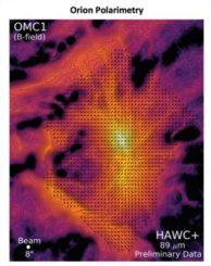 Polarisationsmessungen des HAWC+-Instruments bei 89 Mikrometern zeigen die Struktur der Magnetfelder in der Orion-Sternentstehungsregion. Jedes Liniensegment spiegelt die Ausrichtung des Magnetfeldes an der Position wider. Darunter liegt ein Bild der Gesamthelligkeit in derselben Wellenlänge. (Credits: NASA / SOFIA / Caltech / Darren Dowell)