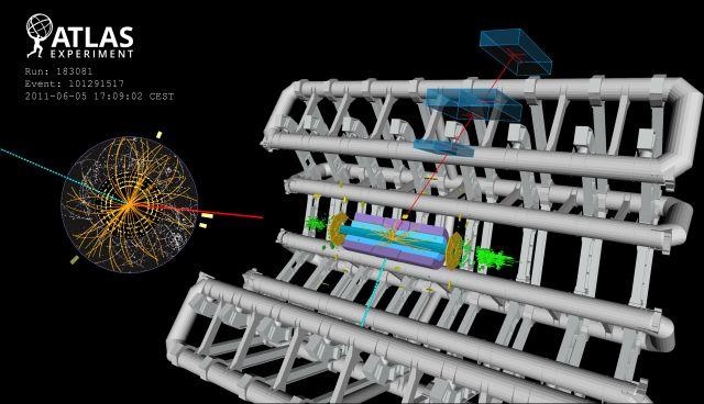 Diese Illustration zeigt ein Kandidatenereignis für den Zerfall eines W-Bosons in ein Myon und ein Neutrino, das vom ATLAS-Detektor bei Proton-Proton-Kollisionen mit einer Kollisionsenergie von 7 TeV aufgezeichnet wurde.(Credit: Image: CERN)