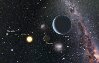Künstlerische Darstellung eines Exoplanetensystems (hier das System HD7924), dem zwei Supererden angehören. (Credits: Karen Teramura & BJ Fulton, UH IfA)