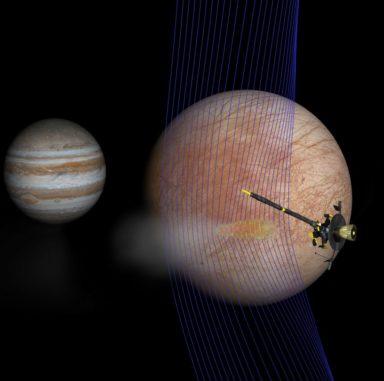 Künstlerische Darstellung von Jupiter (hinten) und Europa (vorne) mit der Raumsonde Galileo nach ihrem Flug durch eine Gasfahne, die von Europas Oberfläche entströmt. Die magnetischen Feldlinien (blau) zeigen, wie die Gasfahne mit dem Plasma von Jupiter interagiert. Die roten Bereiche auf den Linien zeigen dichteres Plasma an. (Credits: NASA / JPL-Caltech / Univ. of Michigan)