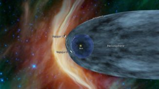 Diese schematische Grafik zeigt die Positionen der Voyager-Raumsonden relativ zur Sonne, sowie die Heliosphäre und Heliopause. (Credits: NASA / JPL-Caltech)
