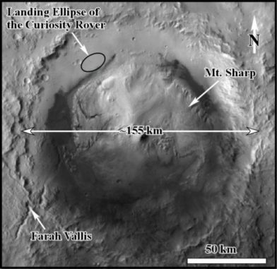 Die Physiografie des Gale-Kraters auf dem Mars. (Credits: NASA / JPL / University of Arizona)